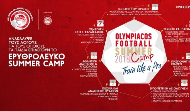 Το 18ο Summer Camp του Ολυμπιακού