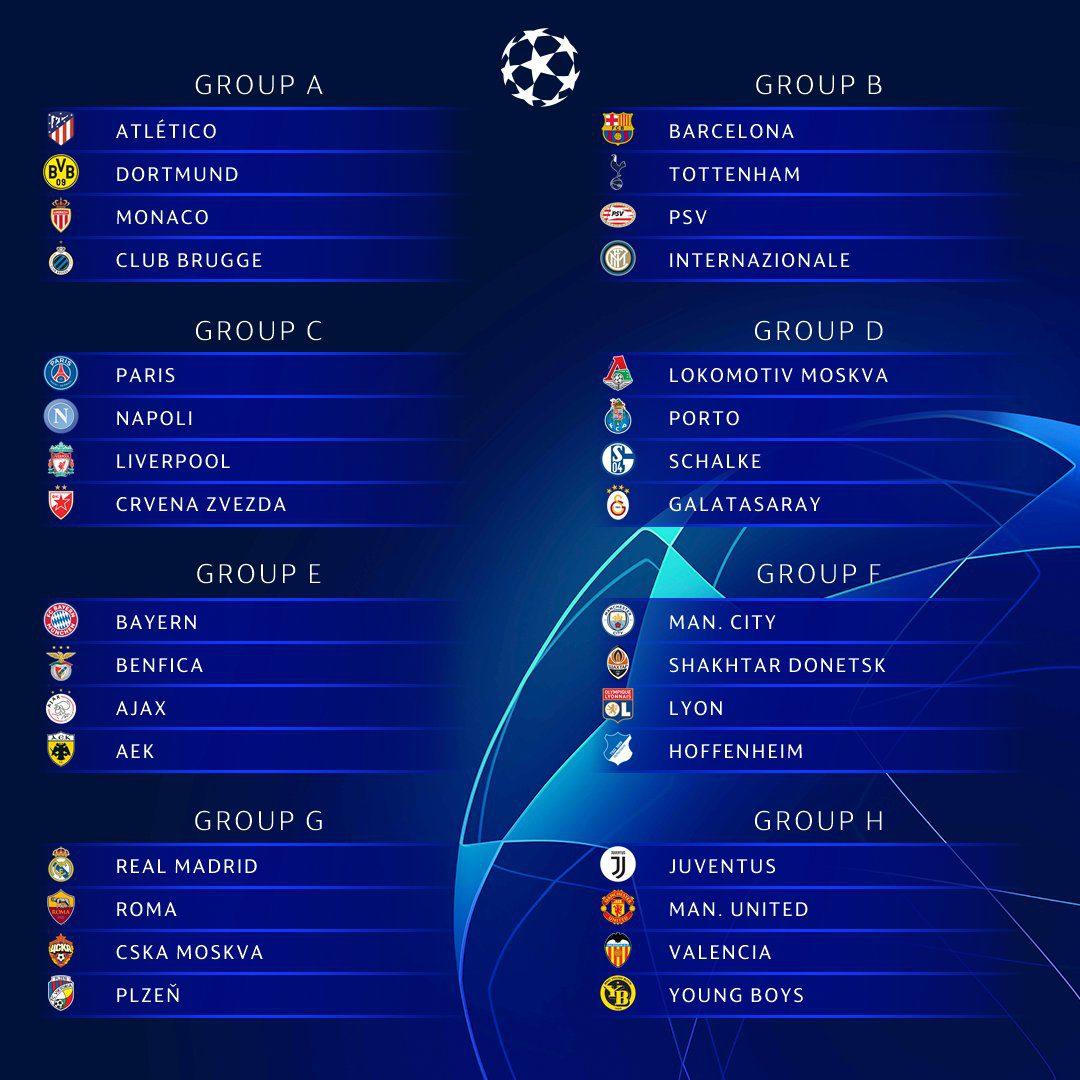 Champions League: Με αυτούς κληρώθηκε η ΑΕΚ