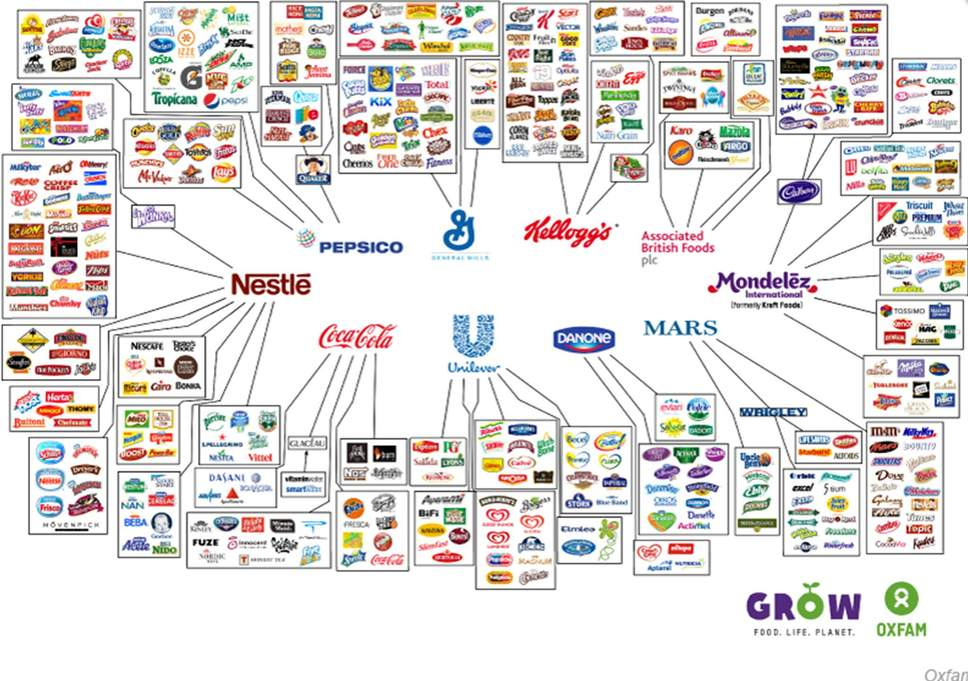 Οι δέκα εταιρείες που ελέγχουν την αγορά (pic)