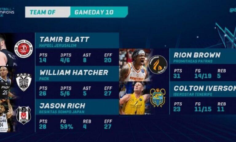 Basketball Champions League: Με Χάτσερ και Μπράουν η καλύτερη πεντάδα της αγωνιστικής (pic)