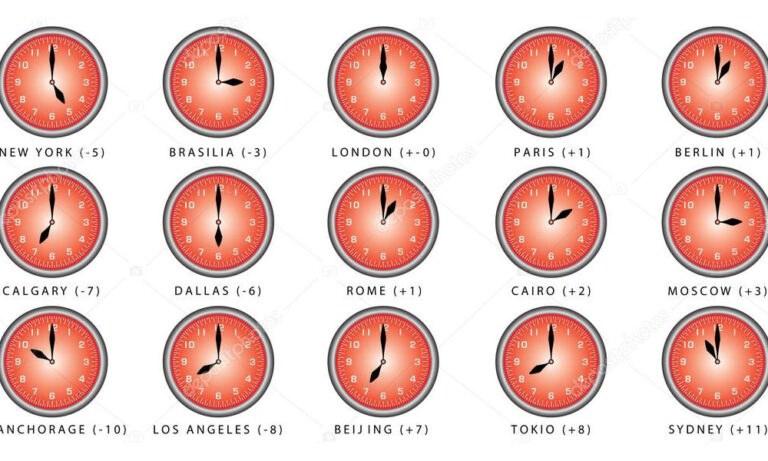 «Τέλος» στην αλλαγή ώρας στην Ευρώπη (vid)