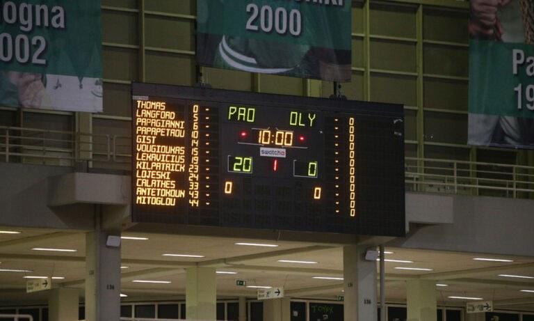 Παναθηναϊκός-Ολυμπιακός: Αυτό είναι το... 20 years challenge!