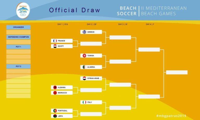 Beach Soccer: Οι κληρώσεις για τους Μεσογειακούς Αγώνες