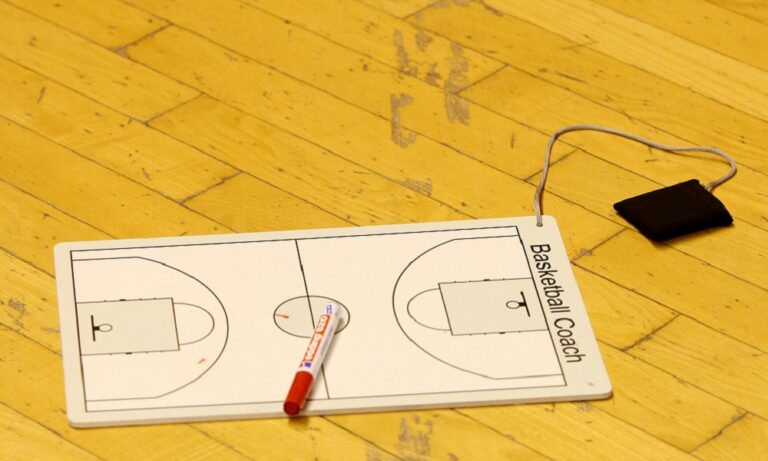 Basket League: Προπονητικό ντόμινο