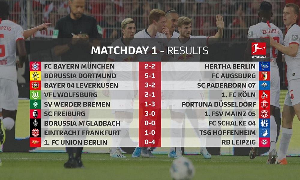 Bundesliga: Όλα τα γκολ της πρεμιέρας (vids)