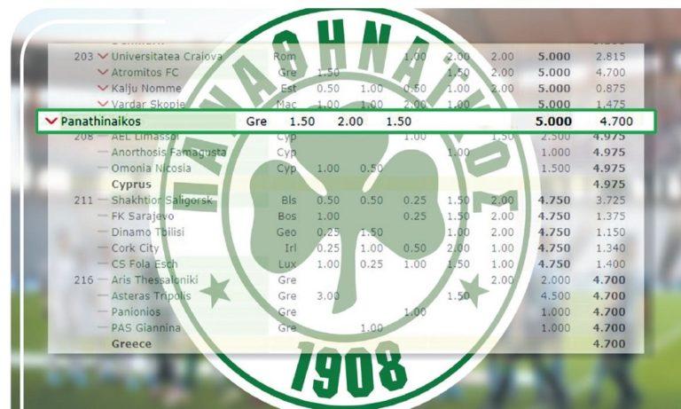 Παναθηναϊκός: Από 27ος στη θέση 207 στο UEFA ranking!