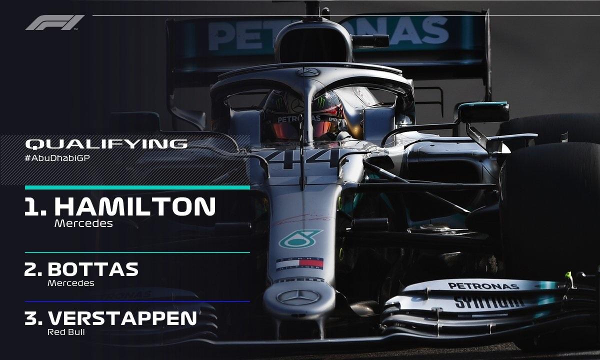 Formula 1: Στον Χάμιλτον η pole position - Sportime.GR