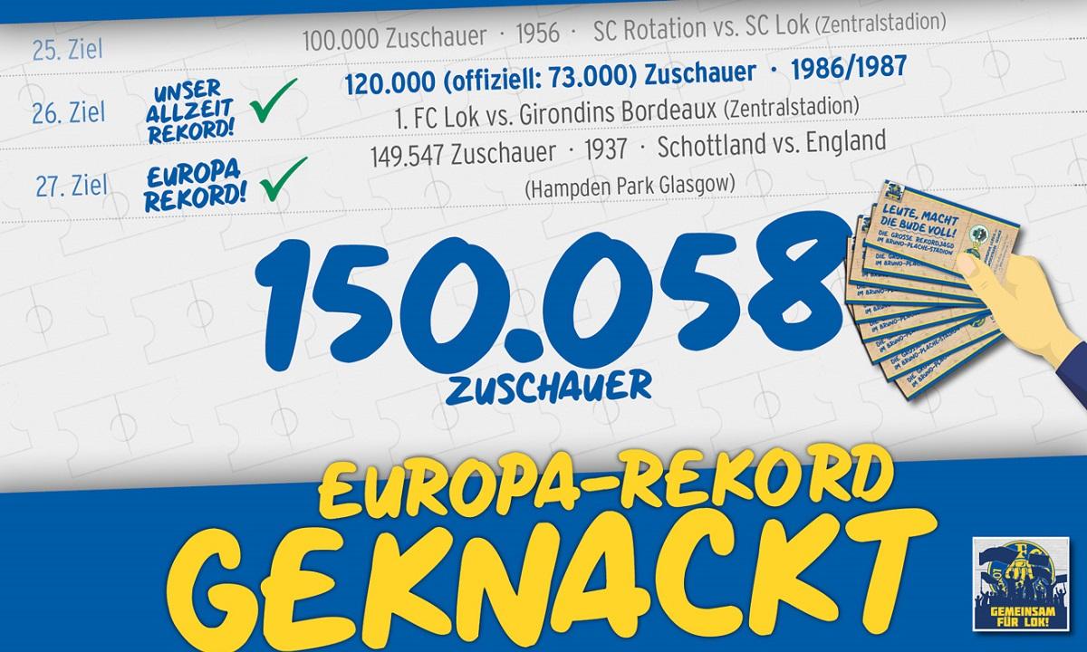 Γερμανική ομάδα πούλησε 150.000 εισιτήρια για αγώνα απέναντι σε αντίπαλο-φάντασμα!