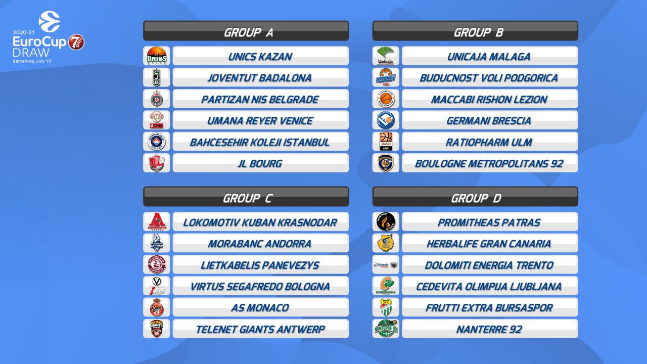 EuroCup: Αυτοί είναι οι αντίπαλοι του Προμηθέα στους ομίλους