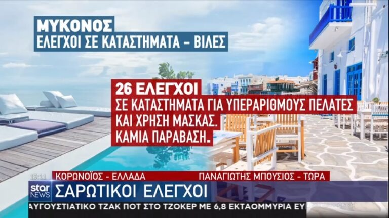 Κορονοϊός – Ελλάδα: Σαρωτικοί έλεγχοι για συνωστισμό και άλλες παραβάσεις (vid)