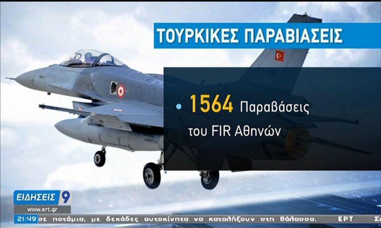 Eλληνικά F-16: Με σαγιονάρες και βερμούδα για να προλάβουν την αναχαίτιση