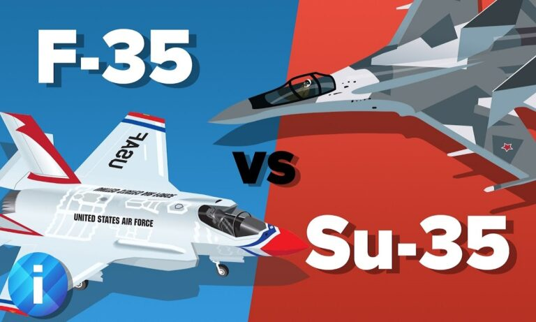 Eλληνοτουρκικά: Τι θα γίνει αν πάρει η Τουρκία τα Su-35 με τους S-400