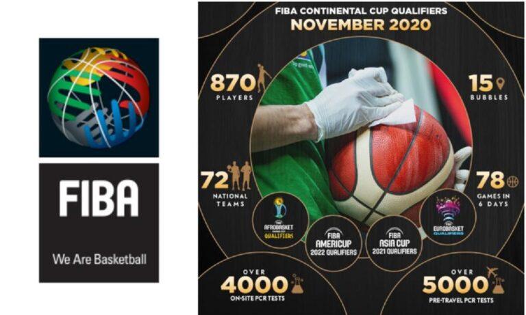 FIBA: Το πλάνο των προκριματικών πέτυχε και είχε ασφάλεια