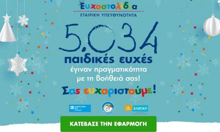 ΟΠΑΠ: Ένα μεγάλο ευχαριστώ σε όλους τους υποστηρικτές της πρωτοβουλίας Ευχοστολίδια – 5.034 παιδικές ευχές έγιναν πραγματικότητα σε χρόνο ρεκόρ