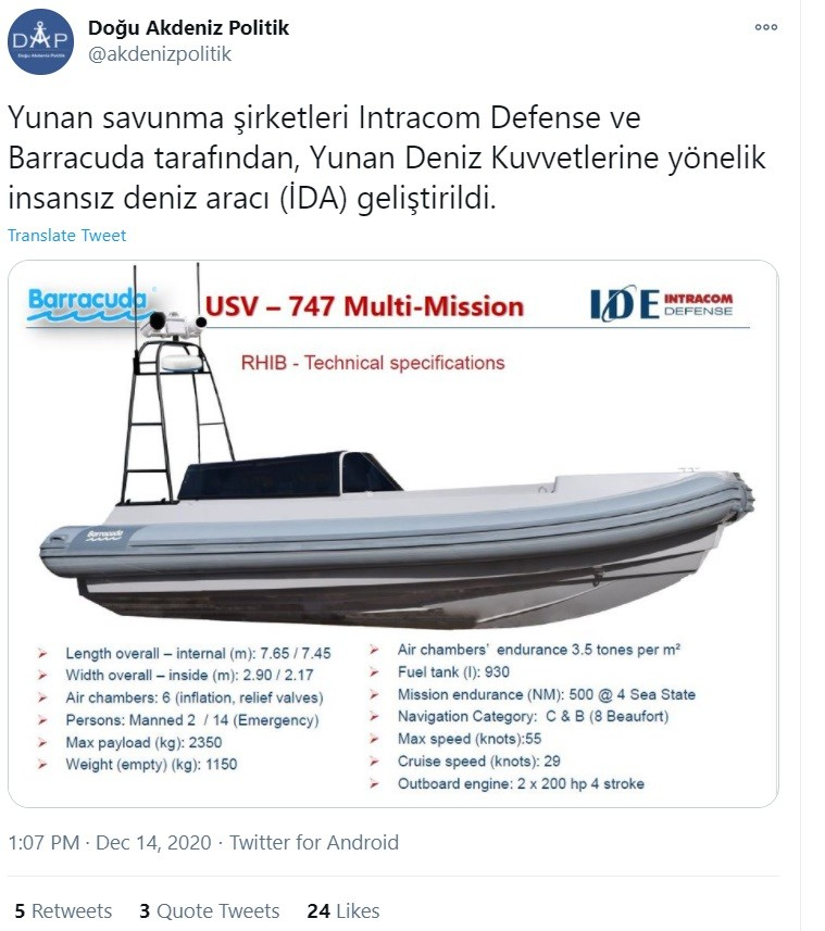 Ελληνοτουρκικά: Τον γύρο των τουρκικών μέσων κάνει την Δευτέρα η είδηση της κατασκευής του οπλισμένου ελληνικού drone ταχυπλόου.