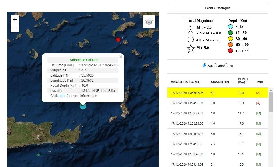 ΕΚΤΑΚΤΟ: Ισχυρός σεισμός αισθητός στην Κρήτη