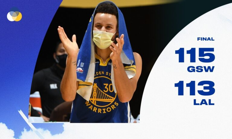 NBA Αποτελέσματα: Πήραν το ματς-θρίλερ κόντρα στους Λέικερς οι Γουόριορς (vid)