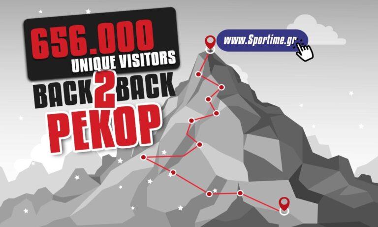 Sportime: 656.000 μοναδικοί επισκέπτες στο Sportime.gr την Τετάρτη! Back to back ρεκόρ!