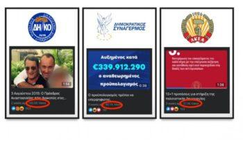Κύπρος - Εκλογές: Σαρώνει το ΔΗΚΟ στα SocialMedia - Ειδικά η παρούσα προεκλογική περίοδος έχει στρέψει τον αγώνα στο πεδίο των social media.