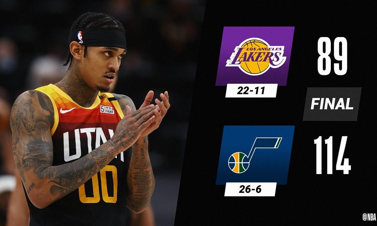 NBA Αποτελέσματα: «Διέλυσαν» τους Λέικερς οι Γιούτα Τζαζ (vids)