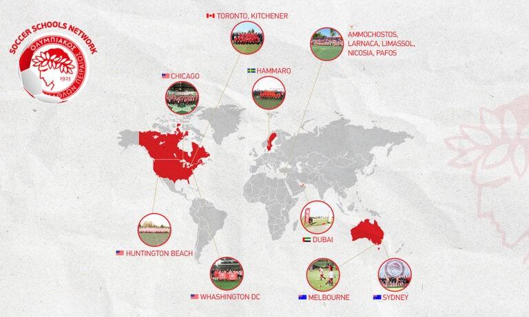 Ολυμπιακός: Παγκόσμιο Δίκτυο Σχολών