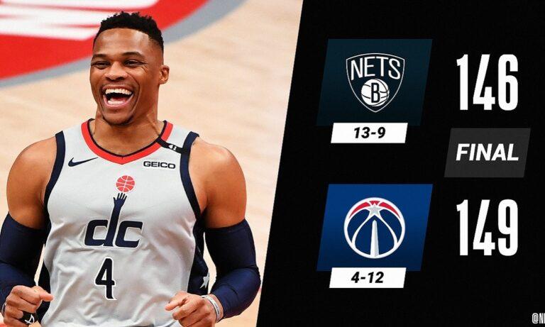 NBA Αποτελέσματα: Υποκλίθηκαν στον Γουέστμπρουκ οι Νετς, εύκολα οι Ράπτορς