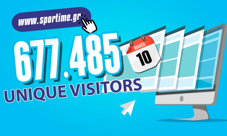 Sportime: Back to back ρεκόρ ξανά και ξανά! 677.485 μοναδικοί επισκέπτες την Τετάρτη