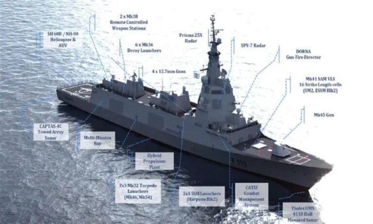 Φρεγάτες: Δύο νέα πλοία δίνουν ως ενδιάμεση λύση οι Ισπανοί – Καθόλου μεταχειρισμένα