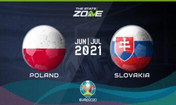 Euro 2020: Πολωνία-Σλοβακία LIVE