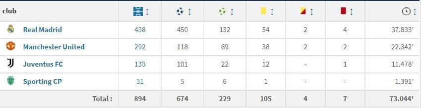 Τελικά όπως φαίνεται ο Κριστιάνο Ρονάλντο θα παραμείνει και λογικά θα ολοκληρώσει(;) την καριέρα του στην ομάδα της Γιουβέντους.